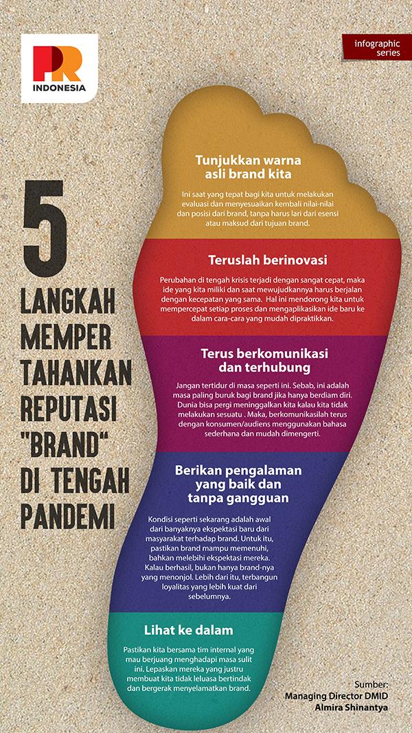 Lima Langkah Mempertahankan Reputasi
